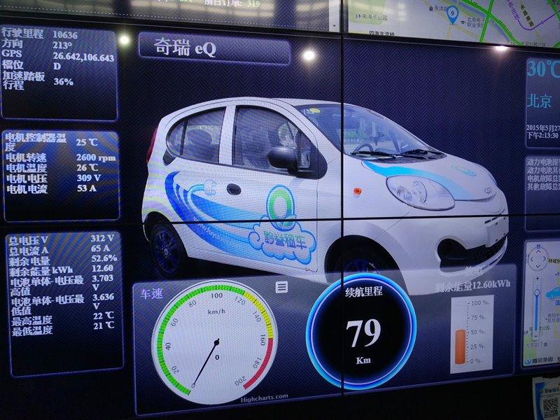电动汽车安装的智能充电桩系统,能够提示,引导电动车前往距离最近的