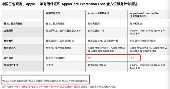 非国行iPhone可享全球联保?官方客服:暂未接到通知