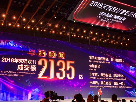 """天猫双十一交易额_2018天猫""""双11""""交易规模突破2000亿元_新闻中心_中国网"""