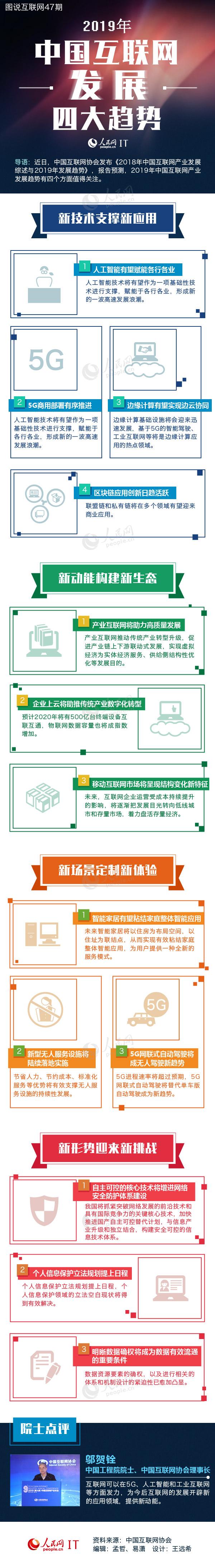 图说互联网(47期):2019中国互联网产业发展四大趋势