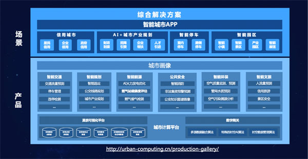 京东发布智能城市操作系统 宿迁等地已率先应用