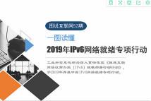 2019年IPv6网络就绪专项行动