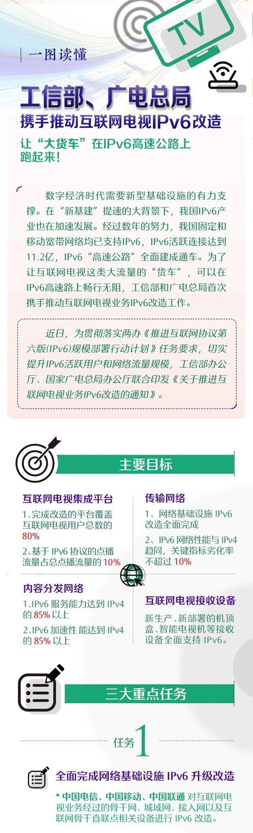 聚焦:工信部、广电总局三方面推进互联网电视业务IPv6改造