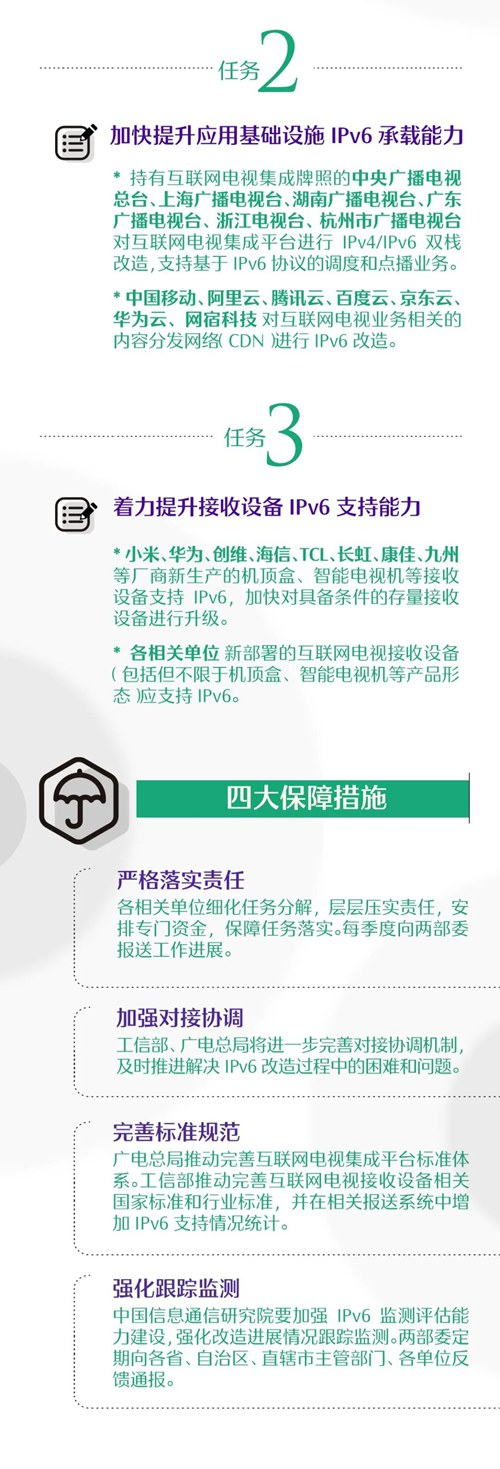 两部门发布通知 部署互联网电视IPv6改造