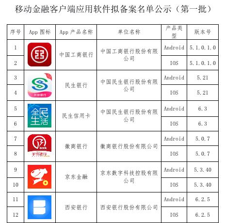 互金协会:首批金融APP拟备案名单公示 京东金融、微信在列