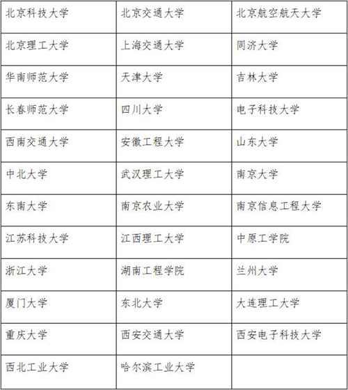 """今年高考哪个专业正在被""""热搜""""?""""科技范儿""""十足的新兴专业受关注"""