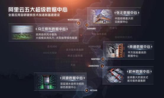 阿里云宣布五大超级数据中心落成 将新...