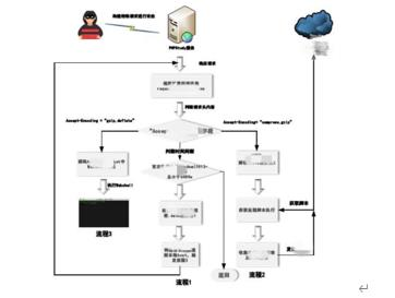 http://www.reviewcode.cn/qukuailian/172558.html