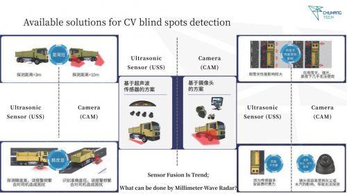 毫米波雷达应用前景广阔楚航科技进博会签下商用车领域采购订单